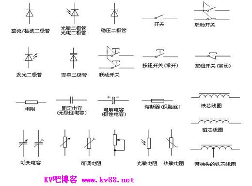 常用电路图设计电气元件号大全-北方门户